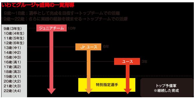アカデミー図1