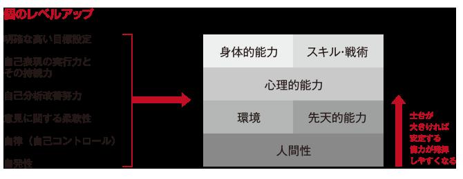 アカデミー図5